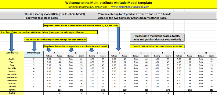 multi atttribute attitude model free Excel template