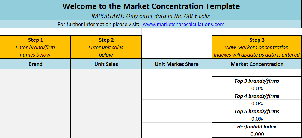 market concentration Excel template