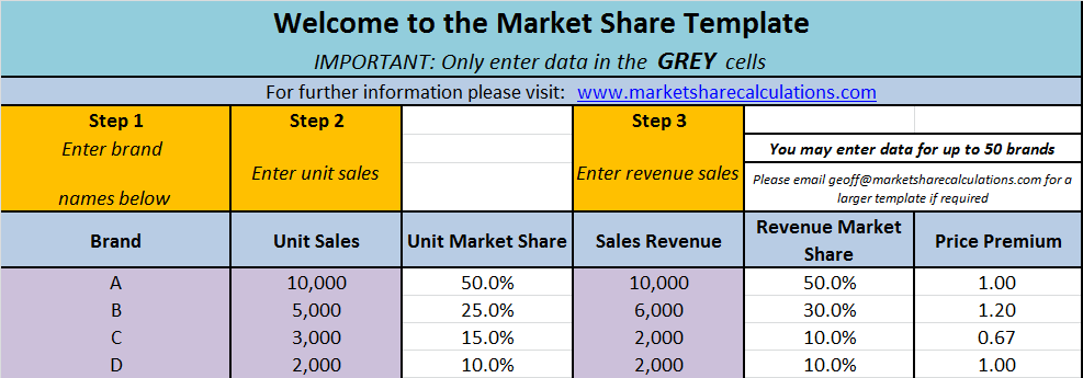 market share Excel template