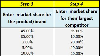 bcg template steps 3 and 4